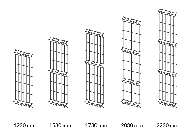 rozmiary paneli 3d